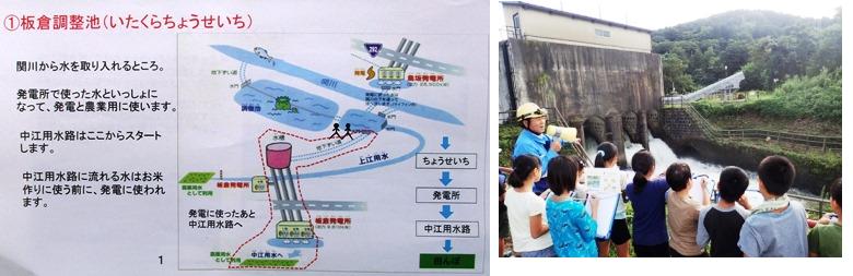 上越】「中江用水路の水はどこから流れてくるの?」 総合学習で現地 ...