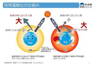 対策 化 地球 温暖